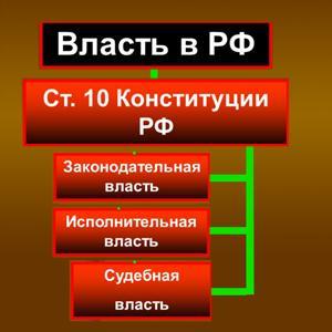 Органы власти Белоярска