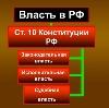 Органы власти в Белоярске